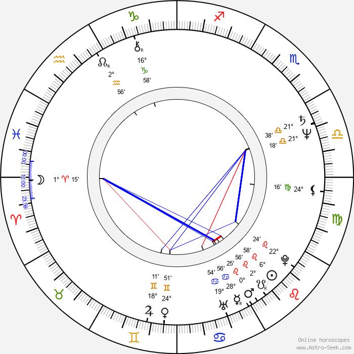Philip Davis - Birth horoscope chart
