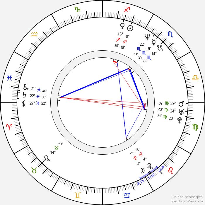 Philippe Etchebest - Birth horoscope chart