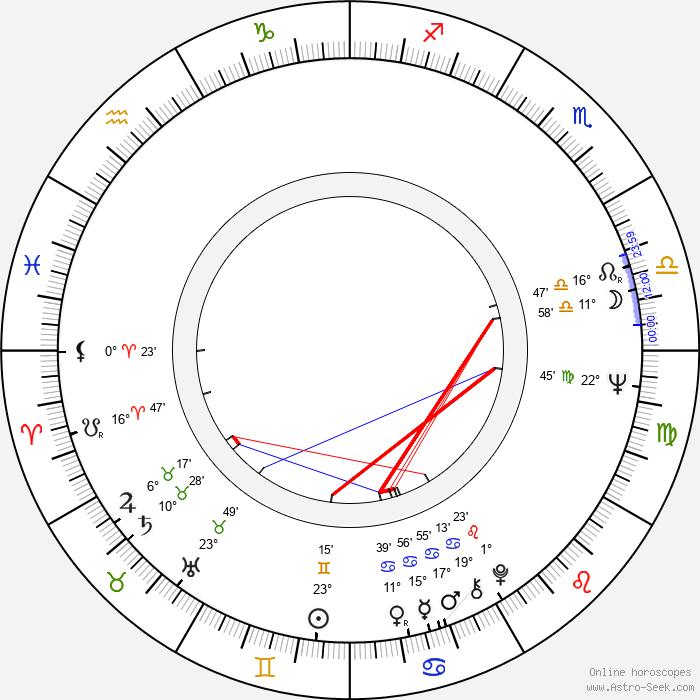 Philippe Fourastié - Birth horoscope chart