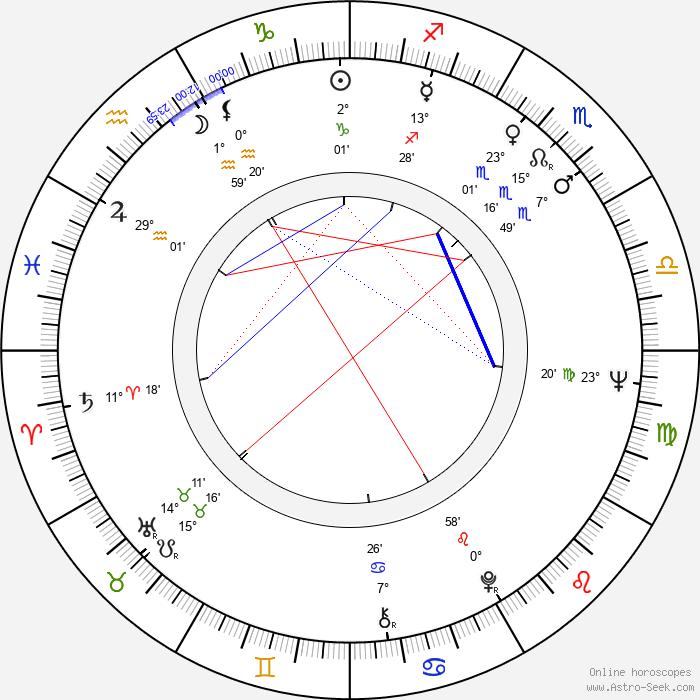 Philippe Nahon - Birth horoscope chart