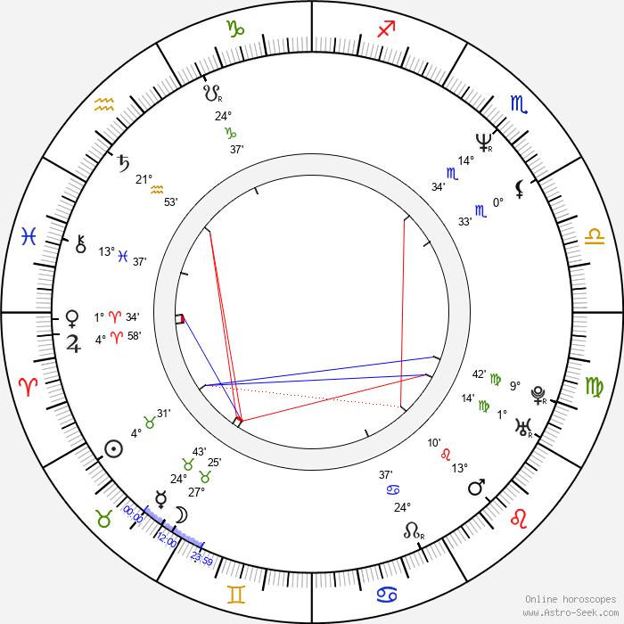Philippine Leroy-Beaulieu - Birth horoscope chart