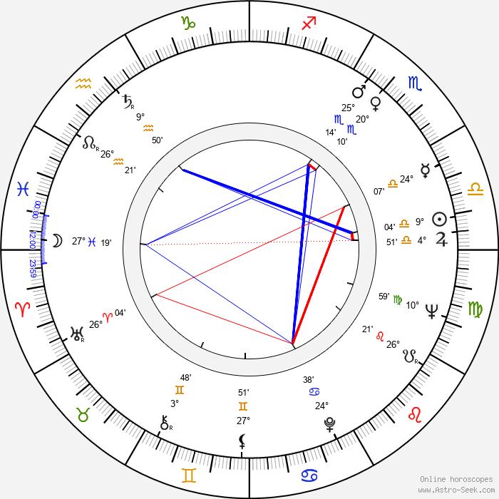 Phill Niblock - Birth horoscope chart