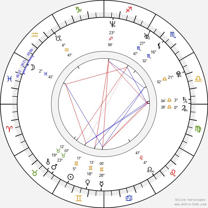 Phillip Lee - Birth horoscope chart
