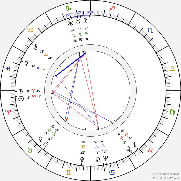 Phillip Reed - Birth horoscope chart