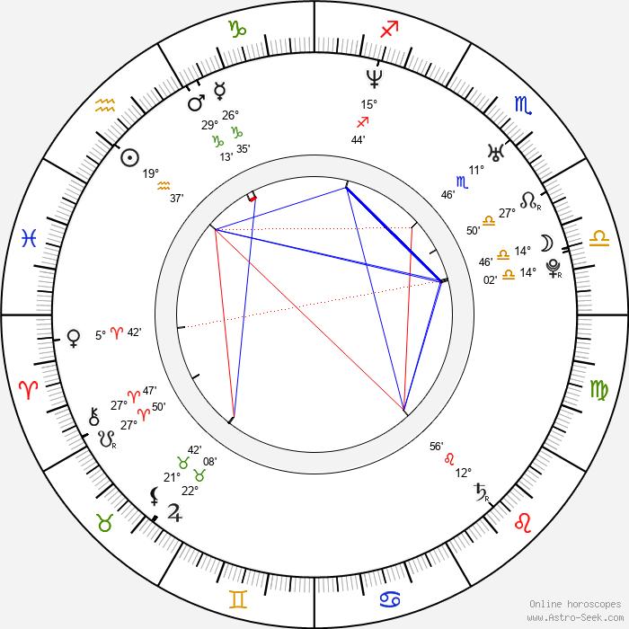 Phoenix Farrell - Birth horoscope chart