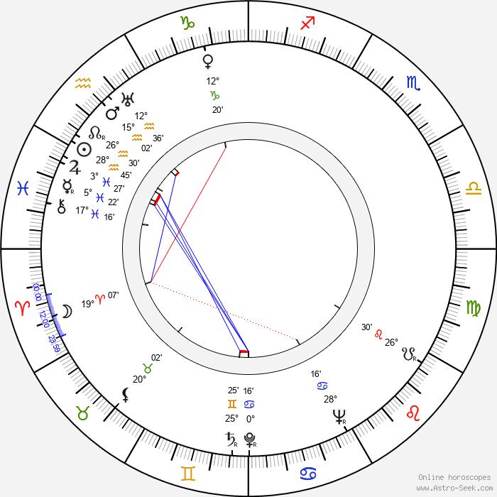 Phyllis Calvert - Birth horoscope chart