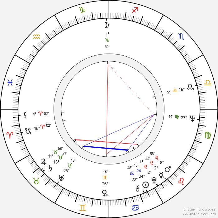 Phyllis Davis - Birth horoscope chart