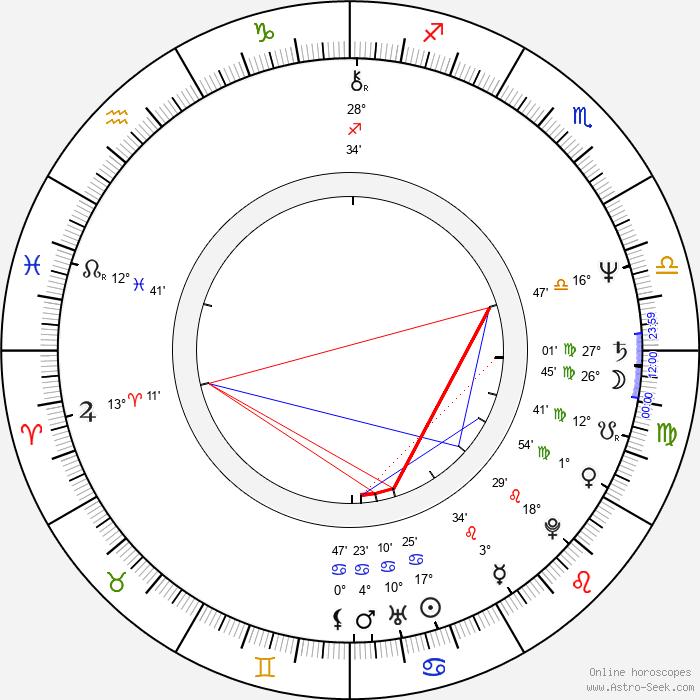 Phyllis Smith - Birth horoscope chart