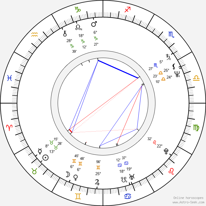 Pia Zadora - Birth horoscope chart