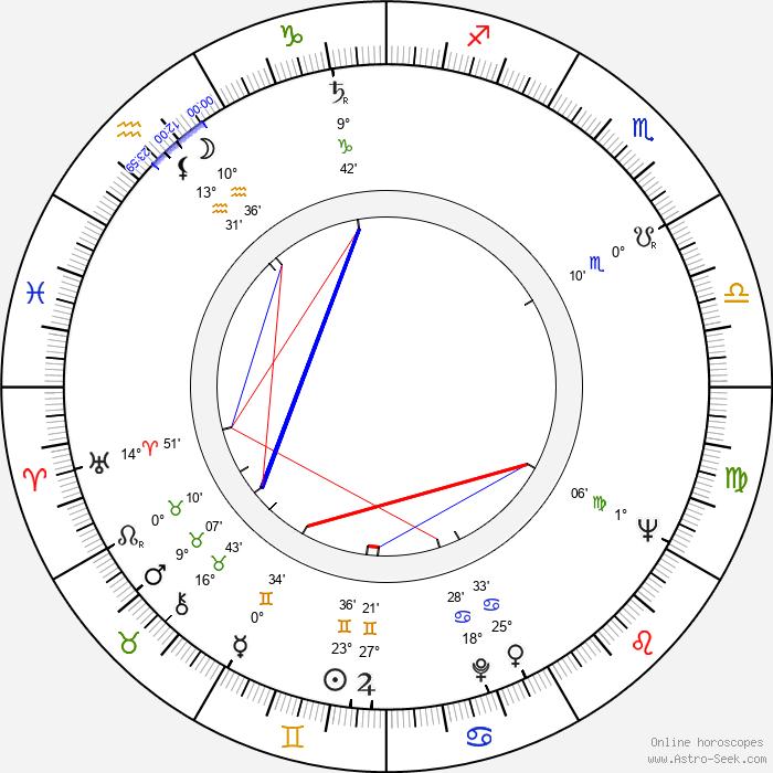 Pier Luigi Pizzi - Birth horoscope chart