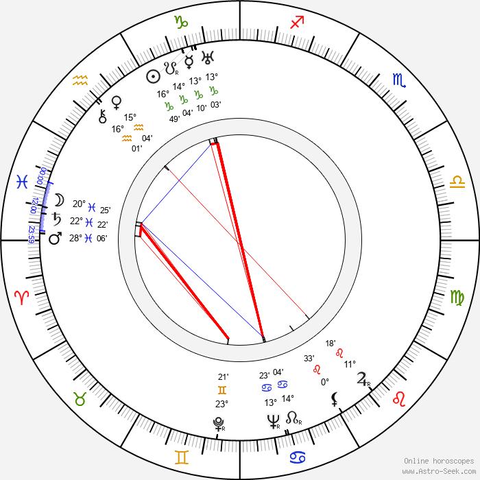Pierce Lyden - Birth horoscope chart