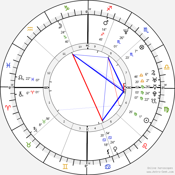 Pierfrancesco Favino - Birth horoscope chart