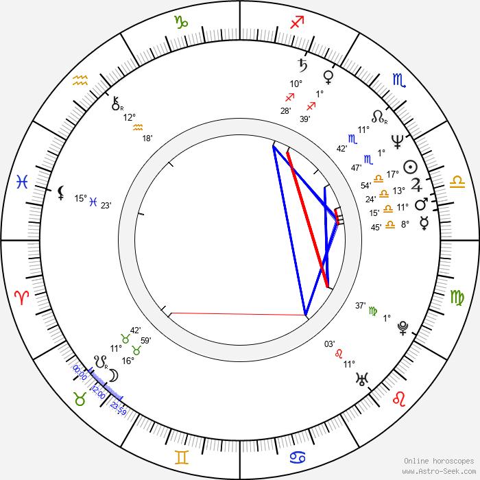 Pierre Aussedat - Birth horoscope chart