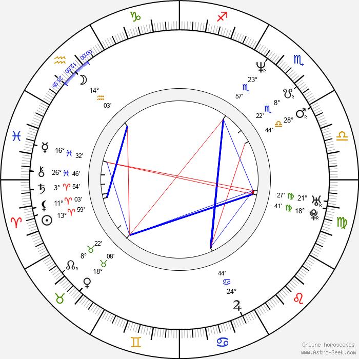 Pierre Besson - Birth horoscope chart