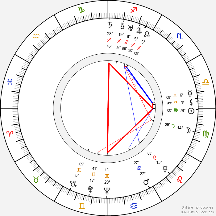 Pierre Collings - Birth horoscope chart