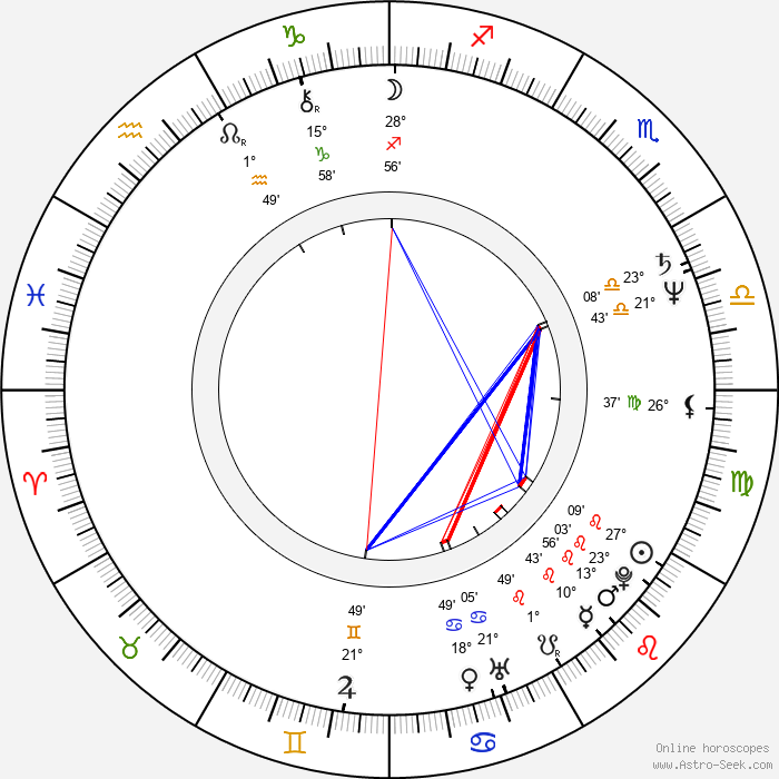 Pierre-Henry Salfati - Birth horoscope chart