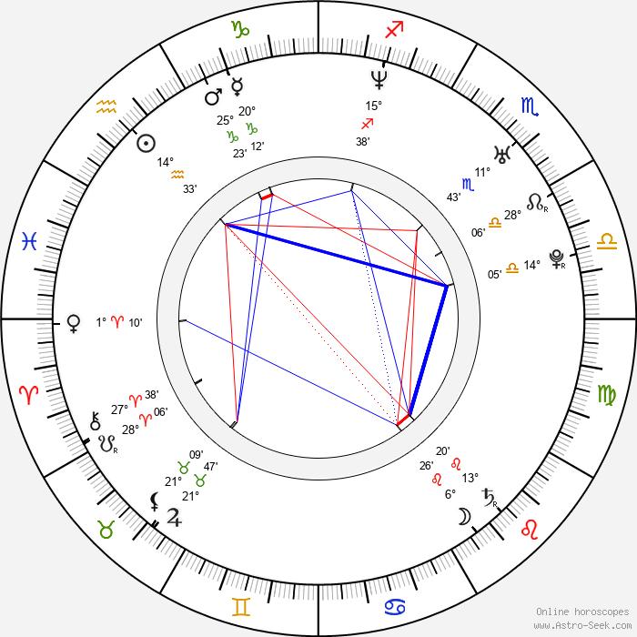 Pierre Kiwitt - Birth horoscope chart