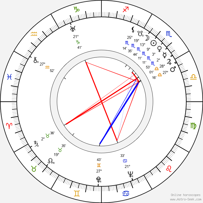 Pierre Levent - Birth horoscope chart