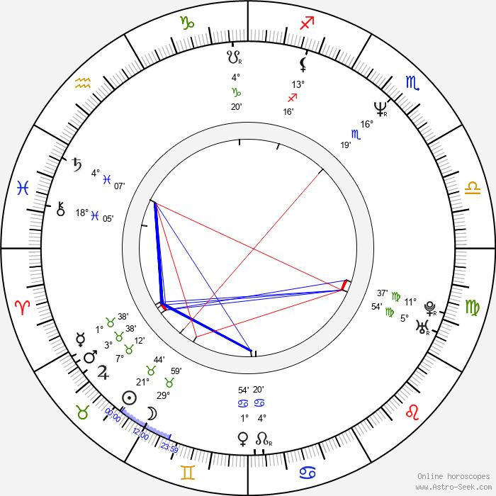 Pierre Morel - Birth horoscope chart