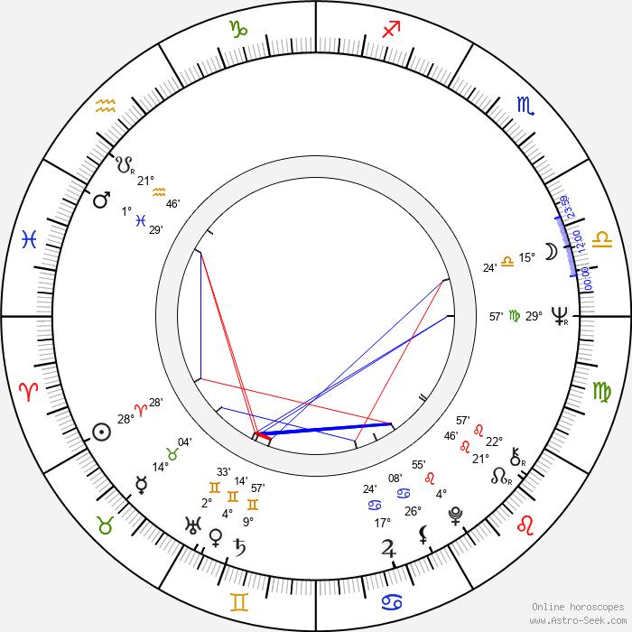 Pierre Semmler - Birth horoscope chart