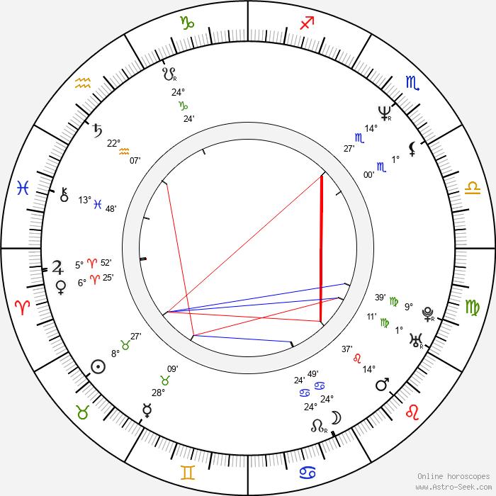 Pierre Woodman - Birth horoscope chart