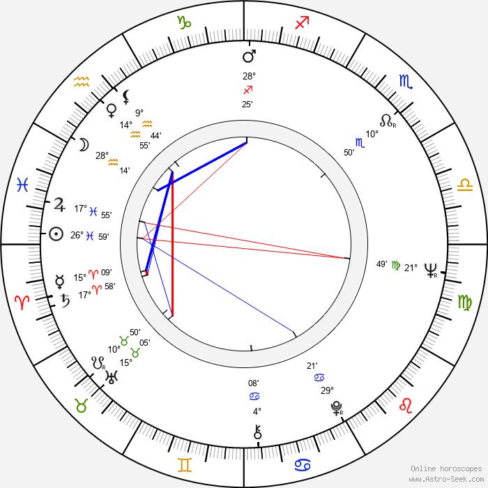 Piers Haggard - Birth horoscope chart