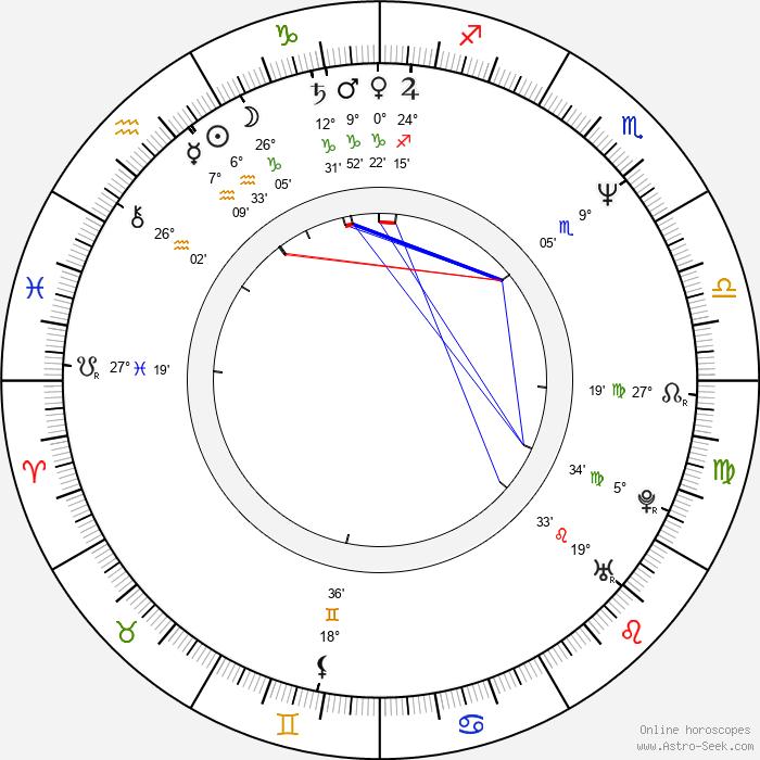 Piet Kroon - Birth horoscope chart