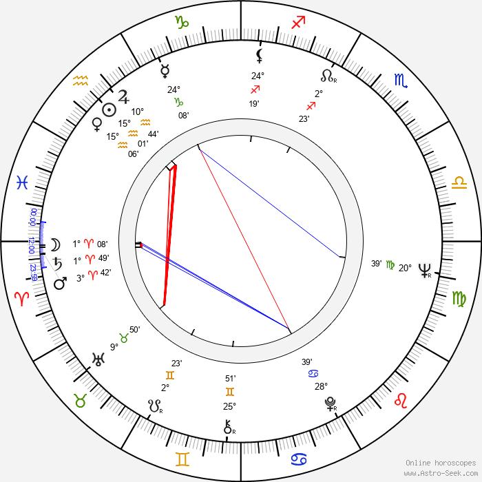 Pieter Verhoeff - Birth horoscope chart
