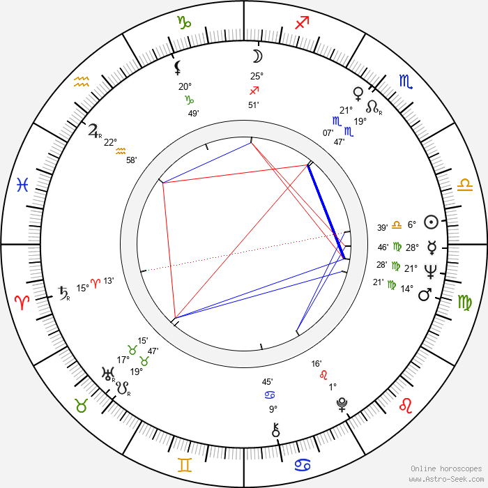 Pietro Martellanza - Birth horoscope chart