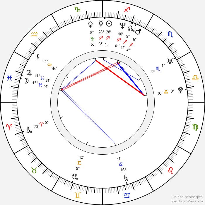 Pietro Piller Cottrer - Birth horoscope chart
