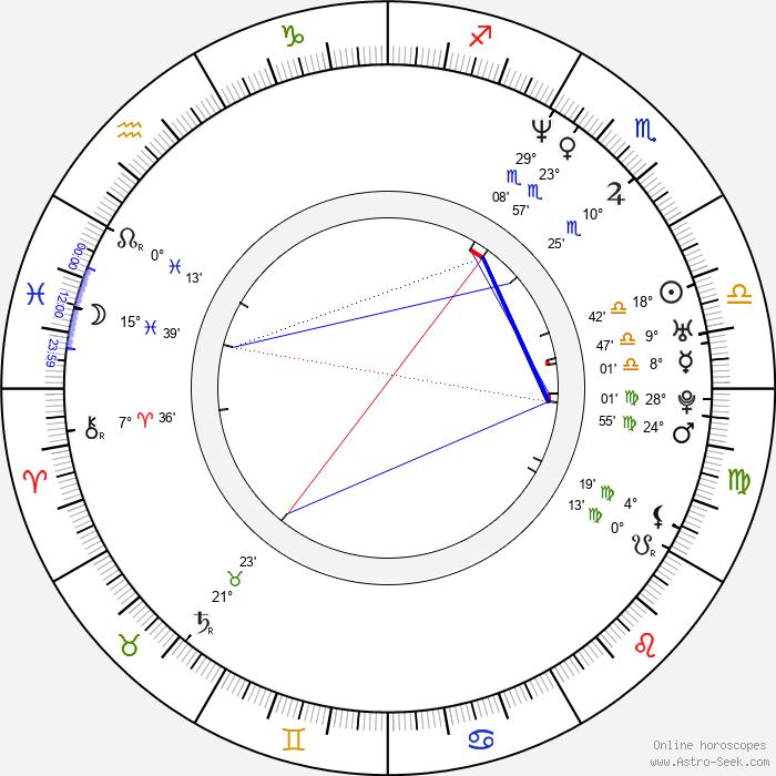 Pilar Castro - Birth horoscope chart
