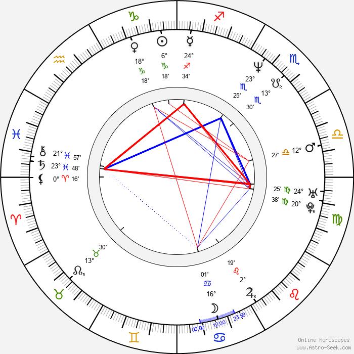 Piotr Beczala - Birth horoscope chart