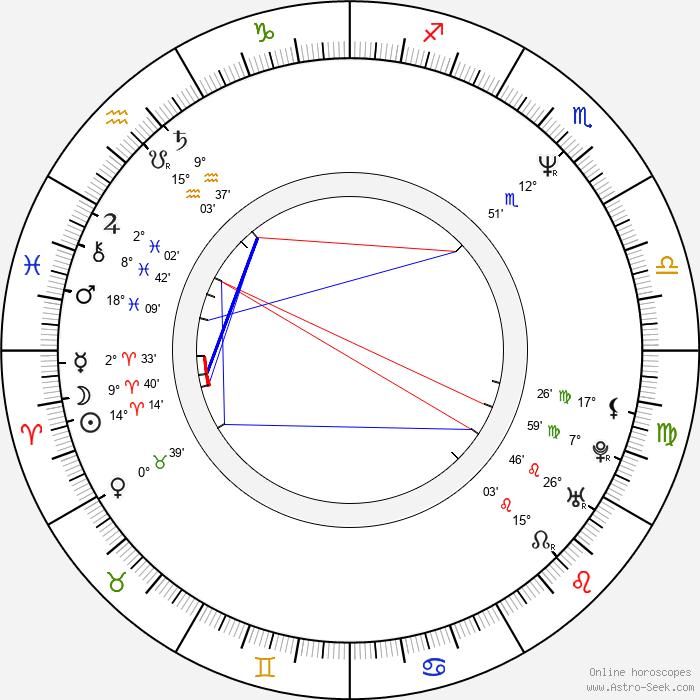 Piotr Siwkiewicz - Birth horoscope chart
