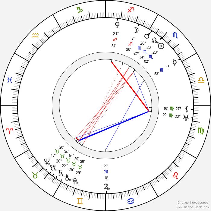 Pirkko Raitio - Birth horoscope chart