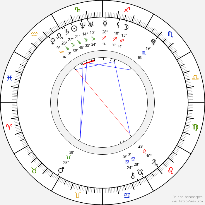 Pixie Lott - Birth horoscope chart