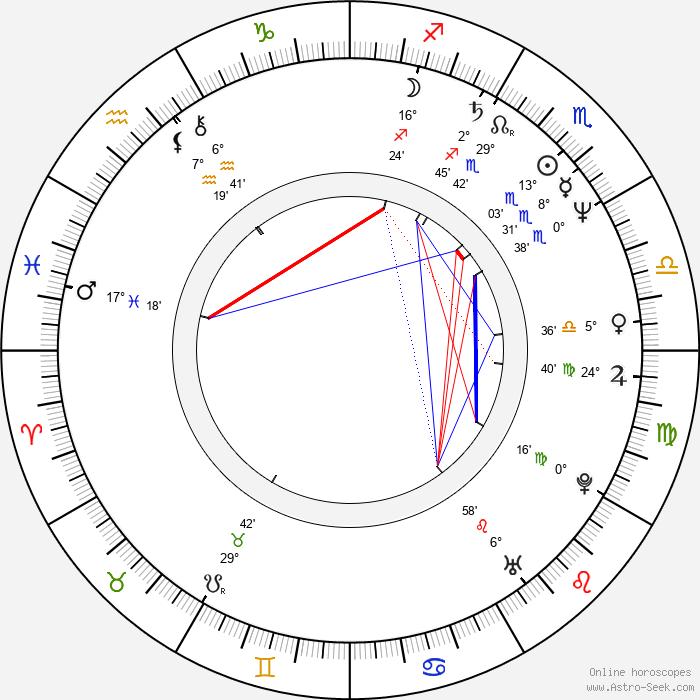 PJ Brown - Birth horoscope chart