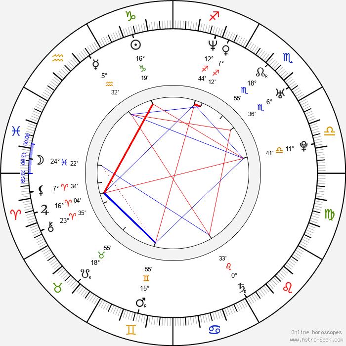 Plies - Birth horoscope chart