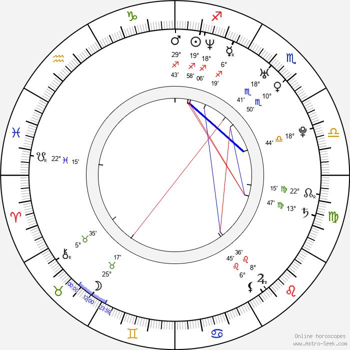 Polina Iodis - Birth horoscope chart