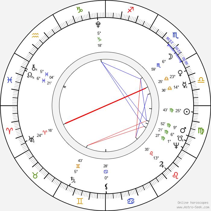 Pope Gregory XVI - Birth horoscope chart