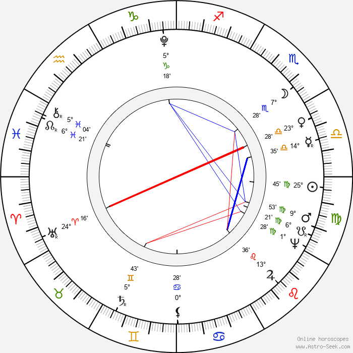 Pope Gregory XVI - Birth horoscope chart