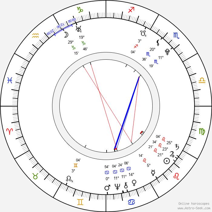 Pope Pius VII - Birth horoscope chart