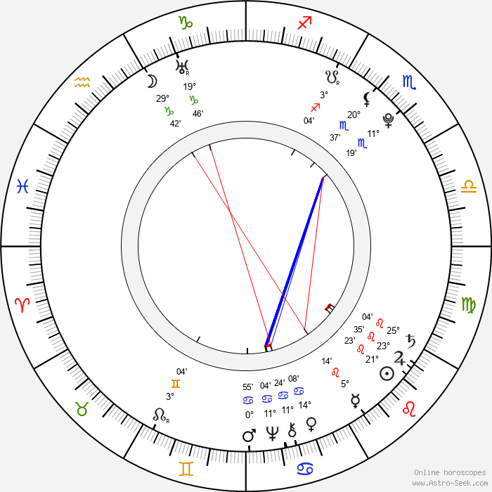 Pope Pius VII - Birth horoscope chart