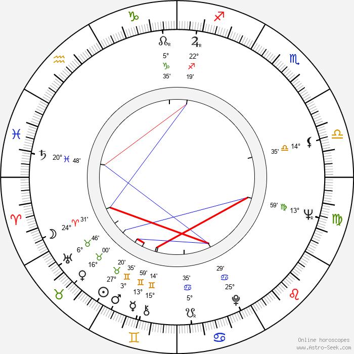 Popeck - Birth horoscope chart