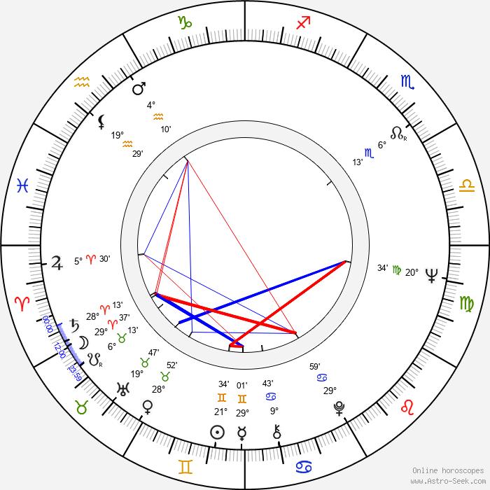 Prakash Mehra - Birth horoscope chart