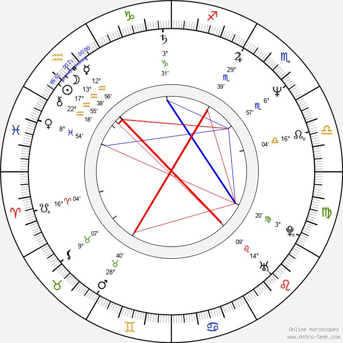 Predrag Antonijević - Birth horoscope chart