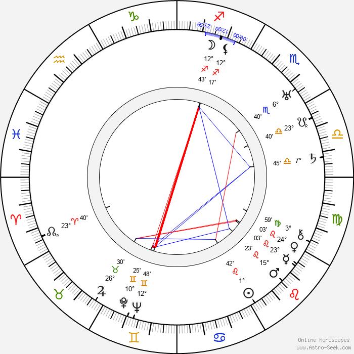 Přemysl Pražský - Birth horoscope chart
