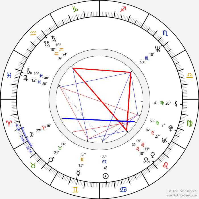 Preston A. Whitmore II - Birth horoscope chart