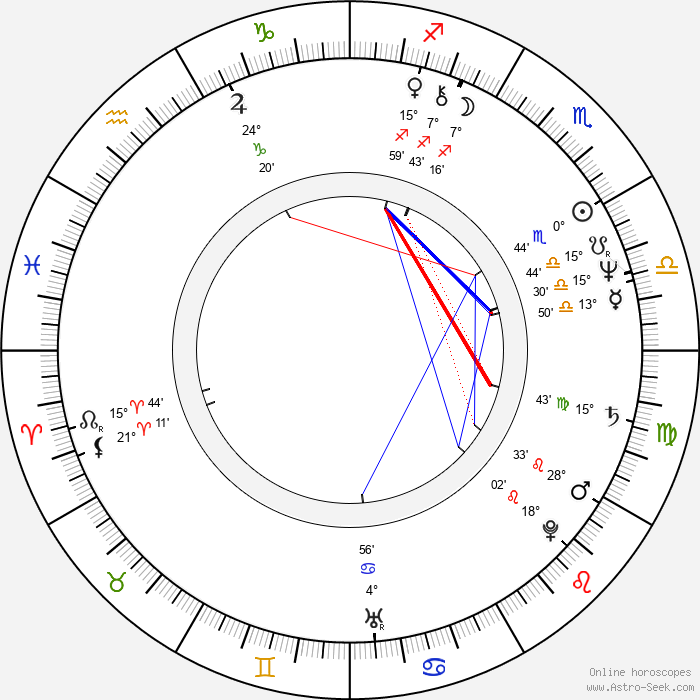 Preston L. Holmes - Birth horoscope chart