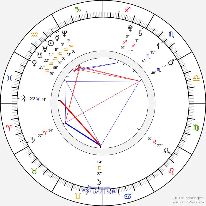 Preston Strother - Birth horoscope chart
