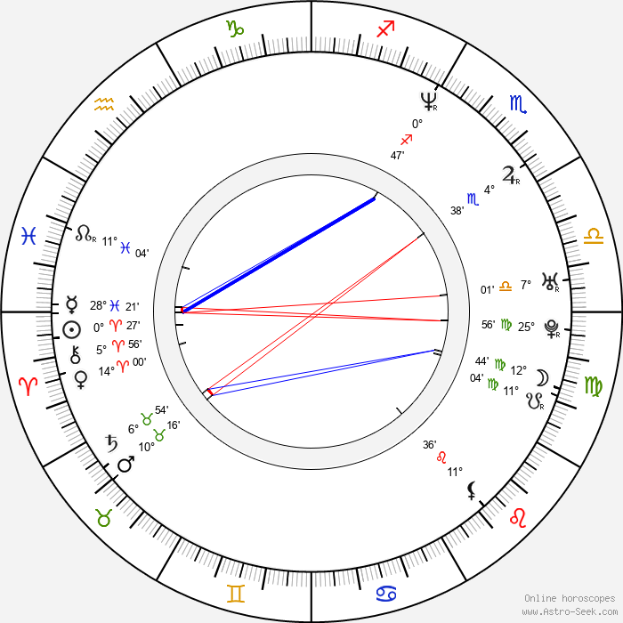 Prince Yahshua - Birth horoscope chart